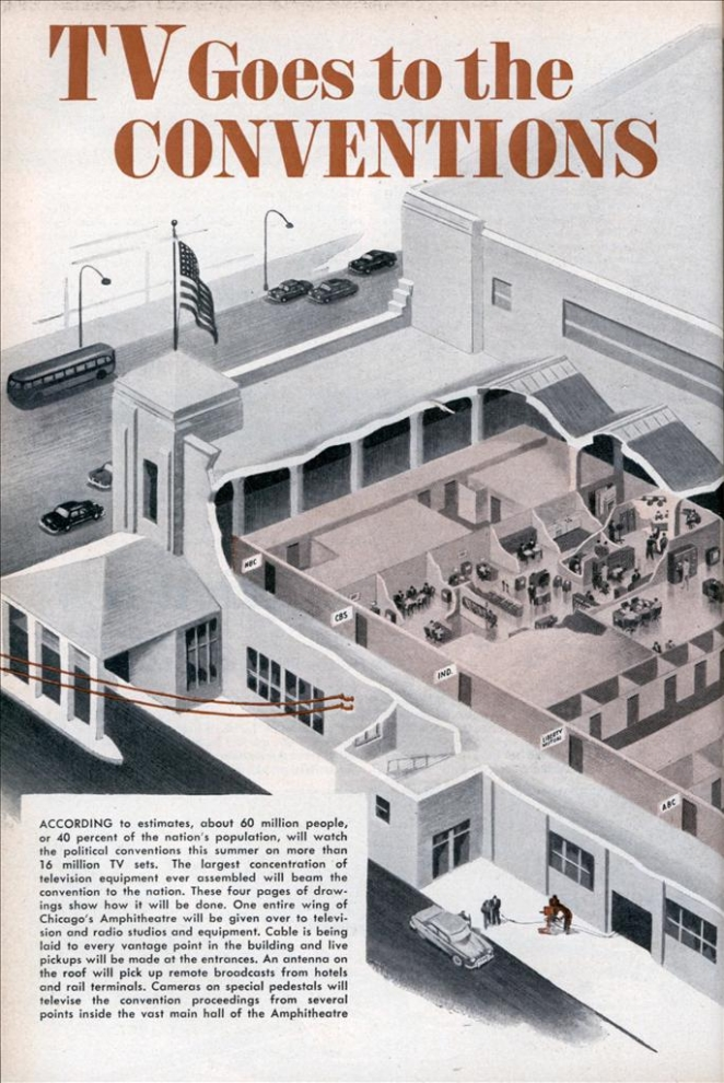 http://eyesofageneration.com/wp-content/uploads/2016/11/Popular-Mechanics-June-1952-p1-of-4.jpg